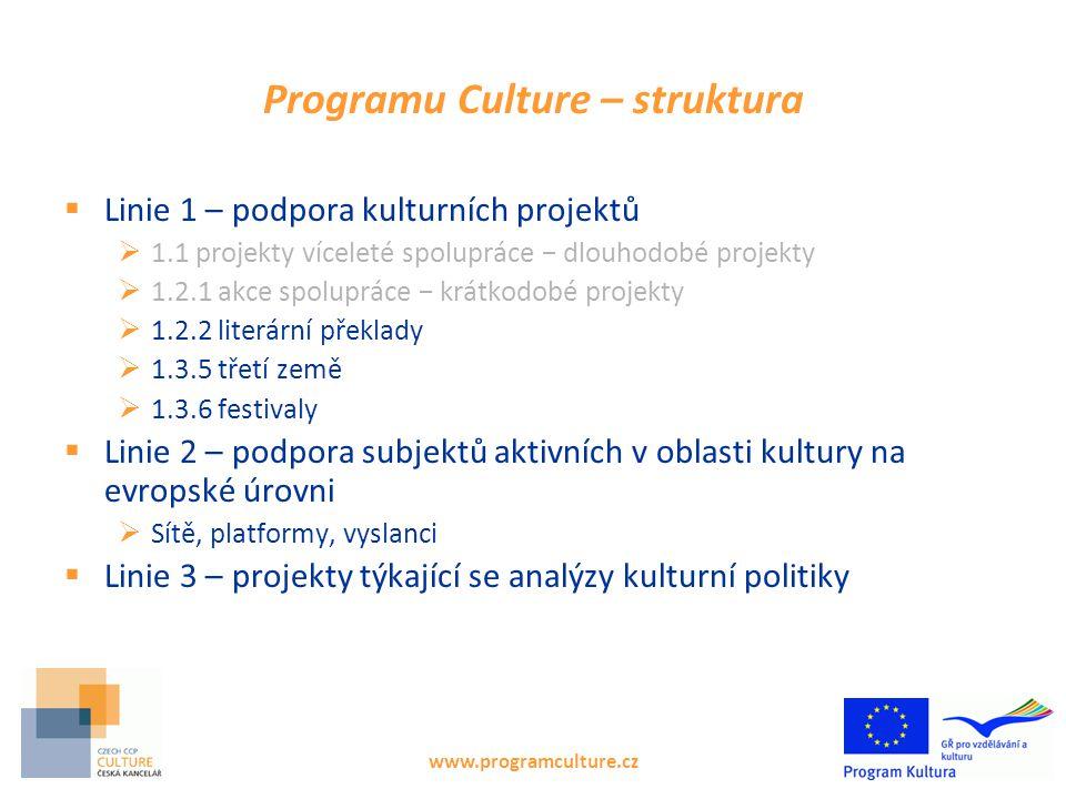 www.programculture.cz Programu Culture – struktura  Linie 1 – podpora kulturních projektů  1.1 projekty víceleté spolupráce − dlouhodobé projekty 