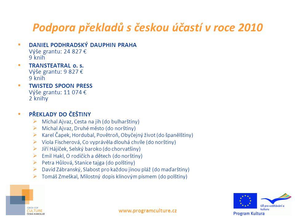 www.programculture.cz Podpora překladů s českou účastí v roce 2010  DANIEL PODHRADSKÝ DAUPHIN PRAHA Výše grantu: 24 827 € 9 knih  TRANSTEATRAL o. s.