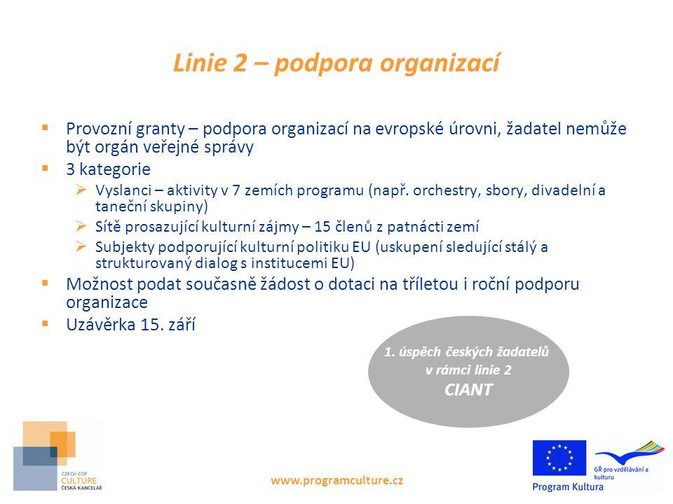 www.programculture.cz Linie 2 – podpora organizací  Provozní granty – podpora organizací na evropské úrovni, žadatel nemůže být orgán veřejné správy  3 kategorie  Vyslanci – aktivity v 7 zemích programu (např.