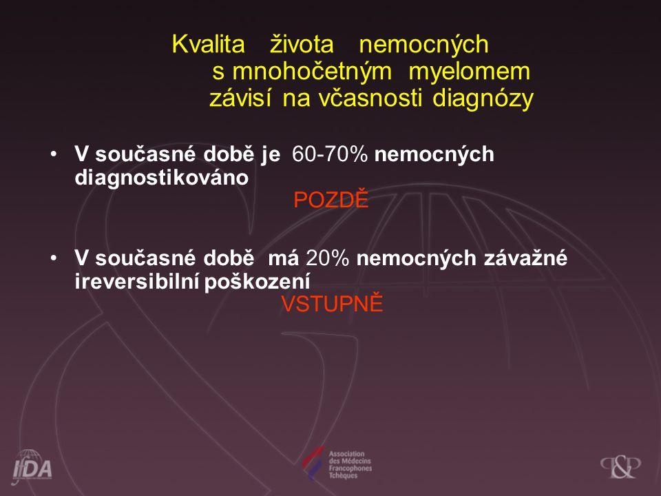 Kvalita života nemocných s mnohočetným myelomem závisí na včasnosti diagnózy V současné době je 60-70% nemocných diagnostikováno POZDĚ V současné době má 20% nemocných závažné ireversibilní poškození VSTUPNĚ