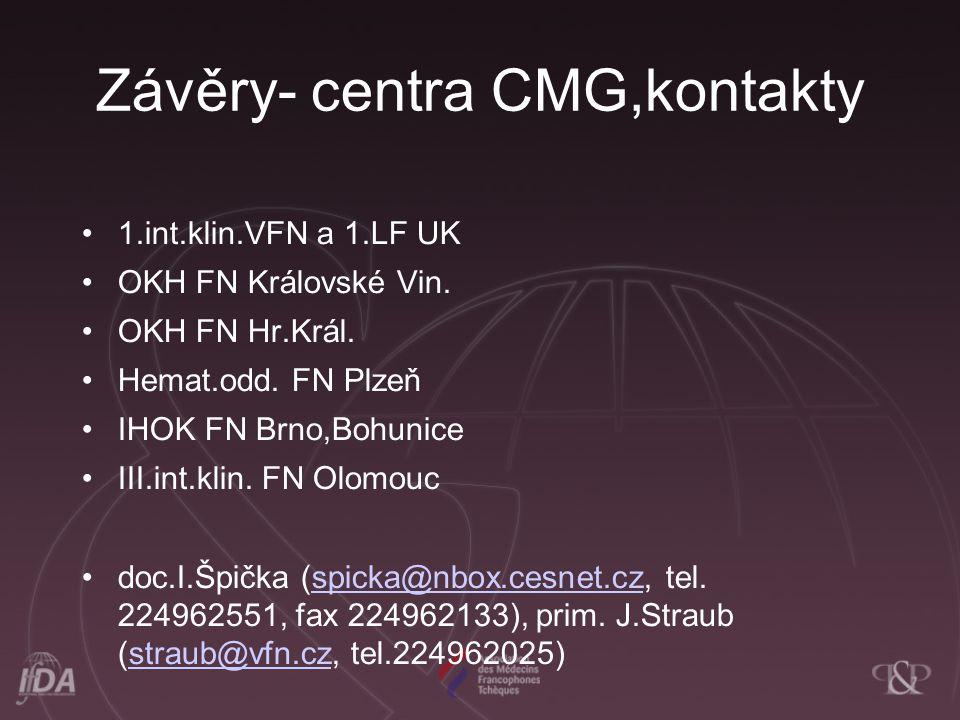 Závěry- centra CMG,kontakty 1.int.klin.VFN a 1.LF UK OKH FN Královské Vin.