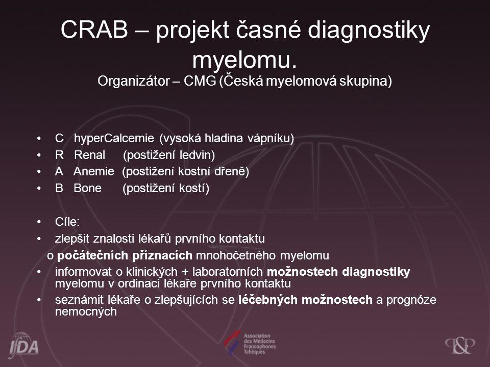 """Projekt CRAB, telefonická anketa: """"Jaké jsou podle Vás základní projevy myelomu?"""
