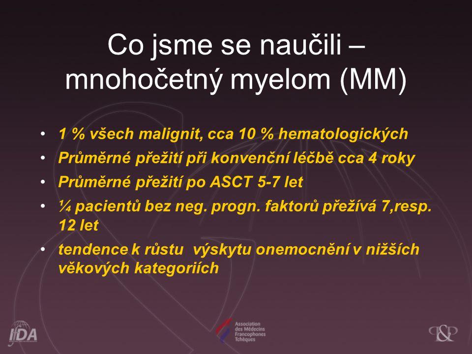 Co jsme se naučili – mnohočetný myelom (MM) 1 % všech malignit, cca 10 % hematologických Průměrné přežití při konvenční léčbě cca 4 roky Průměrné přežití po ASCT 5-7 let ¼ pacientů bez neg.