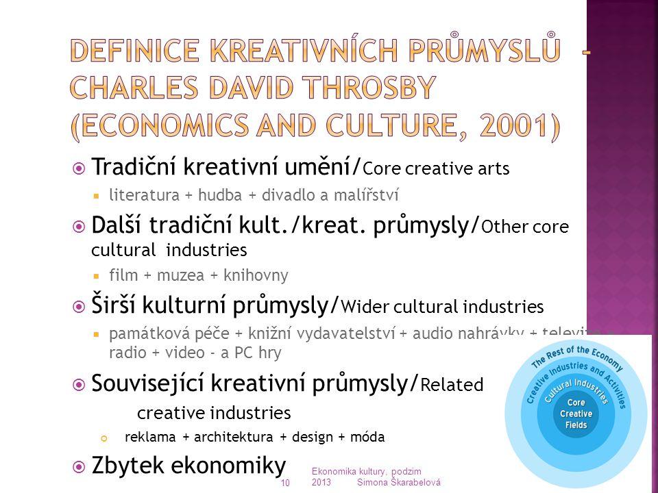  Tradiční kreativní umění/ Core creative arts  literatura + hudba + divadlo a malířství  Další tradiční kult./kreat.