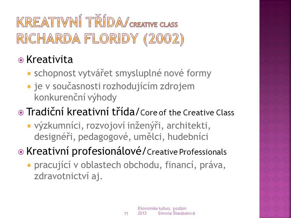  Kreativita  schopnost vytvářet smysluplné nové formy  je v současnosti rozhodujícím zdrojem konkurenční výhody  Tradiční kreativní třída/ Core of the Creative Class  výzkumníci, rozvojoví inženýři, architekti, designéři, pedagogové, umělci, hudebníci  Kreativní profesionálové/ Creative Professionals  pracující v oblastech obchodu, financí, práva, zdravotnictví aj.
