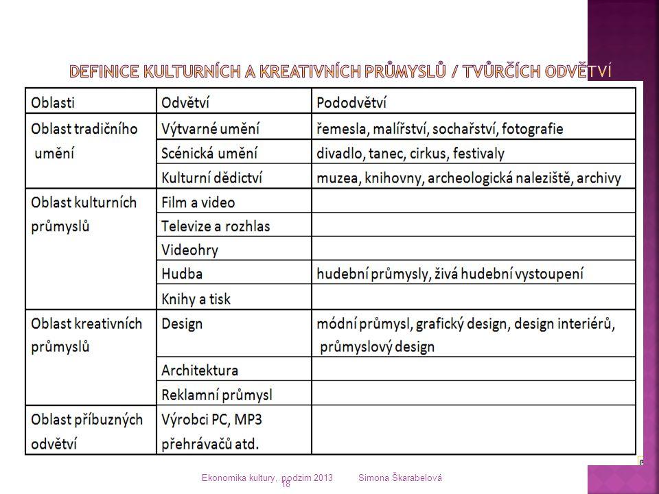 Ekonomika kultury, podzim 2013 Simona Škarabelová 18
