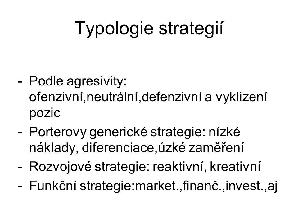 Typologie strategií -Podle agresivity: ofenzivní,neutrální,defenzivní a vyklizení pozic -Porterovy generické strategie: nízké náklady, diferenciace,úz