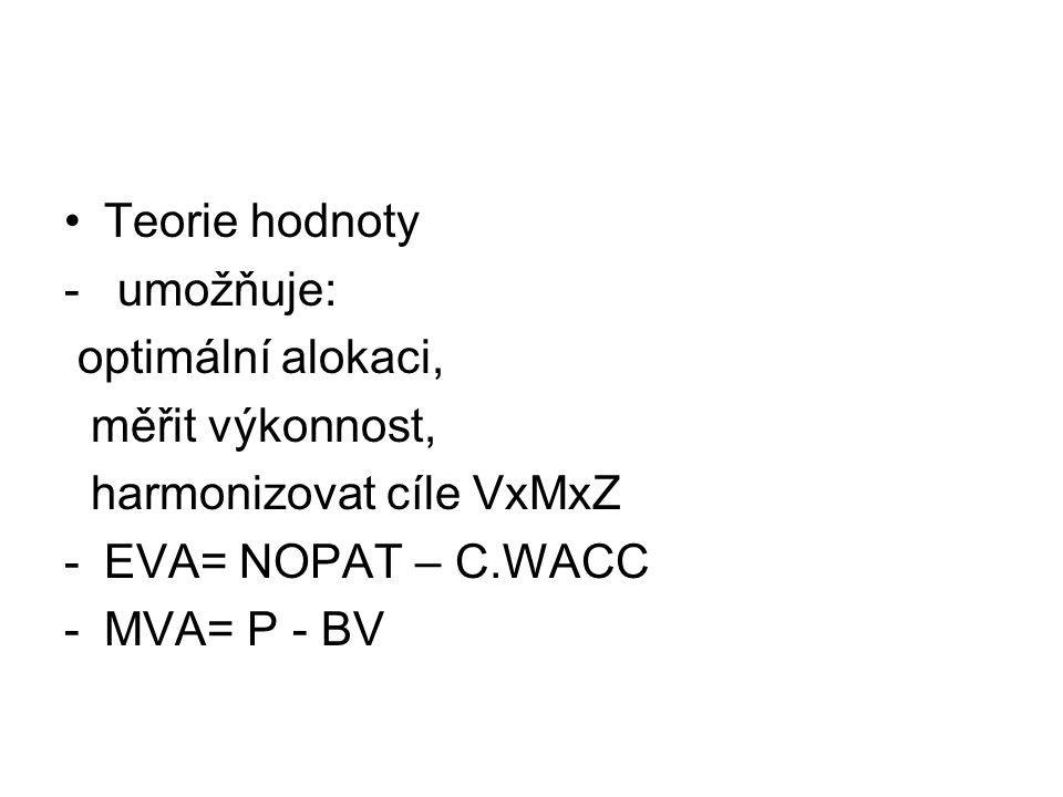 Teorie hodnoty - umožňuje: optimální alokaci, měřit výkonnost, harmonizovat cíle VxMxZ -EVA= NOPAT – C.WACC -MVA= P - BV