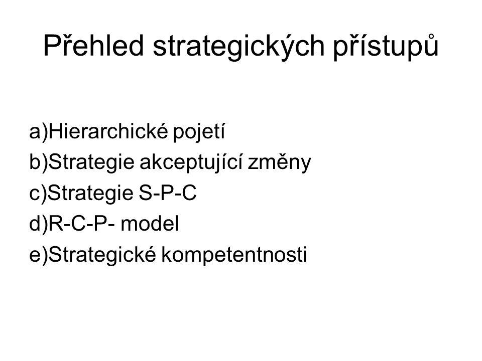 Přehled strategických přístupů a)Hierarchické pojetí b)Strategie akceptující změny c)Strategie S-P-C d)R-C-P- model e)Strategické kompetentnosti