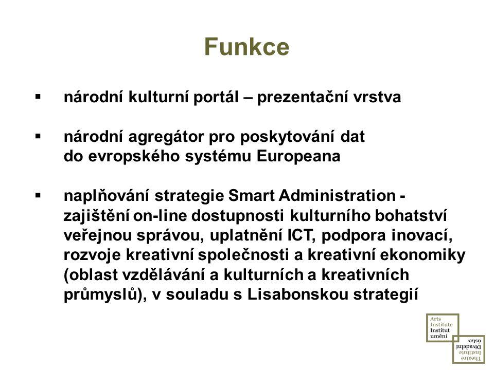 Funkce  národní kulturní portál – prezentační vrstva  národní agregátor pro poskytování dat do evropského systému Europeana  naplňování strategie S