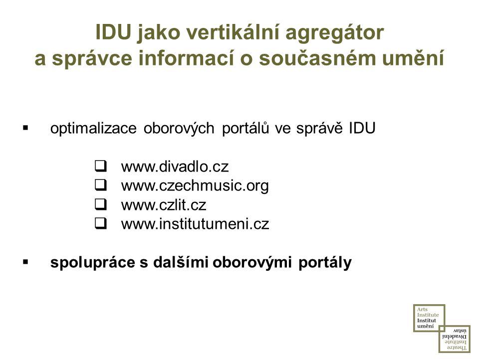 IDU jako vertikální agregátor a správce informací o současném umění  optimalizace oborových portálů ve správě IDU  www.divadlo.cz  www.czechmusic.o