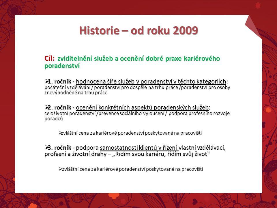 Historie – od roku 2009 Cíl: zviditelnění služeb a ocenění dobré praxe kariérového poradenství  1. ročník - hodnocena šíře služeb v poradenství v těc