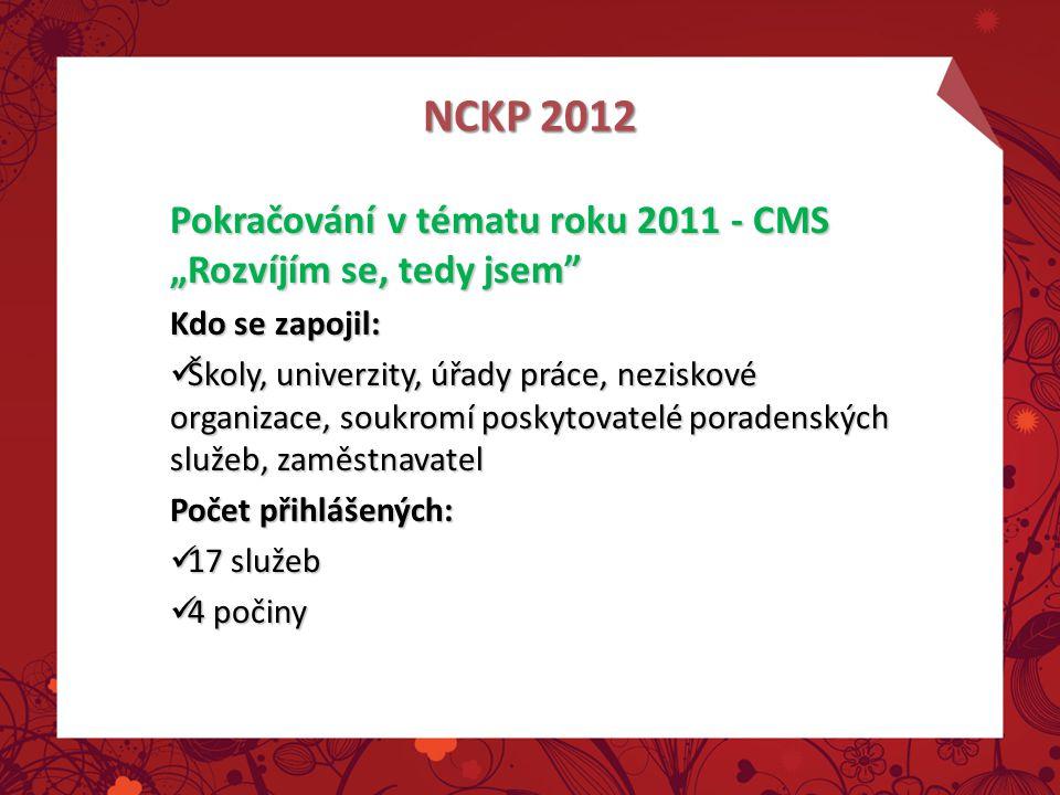 """NCKP 2012 Pokračování v tématu roku 2011 - CMS """"Rozvíjím se, tedy jsem Kdo se zapojil: Školy, univerzity, úřady práce, neziskové organizace, soukromí poskytovatelé poradenských služeb, zaměstnavatel Školy, univerzity, úřady práce, neziskové organizace, soukromí poskytovatelé poradenských služeb, zaměstnavatel Počet přihlášených: 17 služeb 17 služeb 4 počiny 4 počiny"""