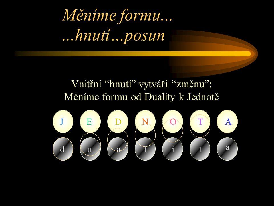 Měníme formu......hnutí…posun Vnitřní hnutí vytváří změnu : Měníme formu od Duality k Jednotě dualit a JEDNOTA
