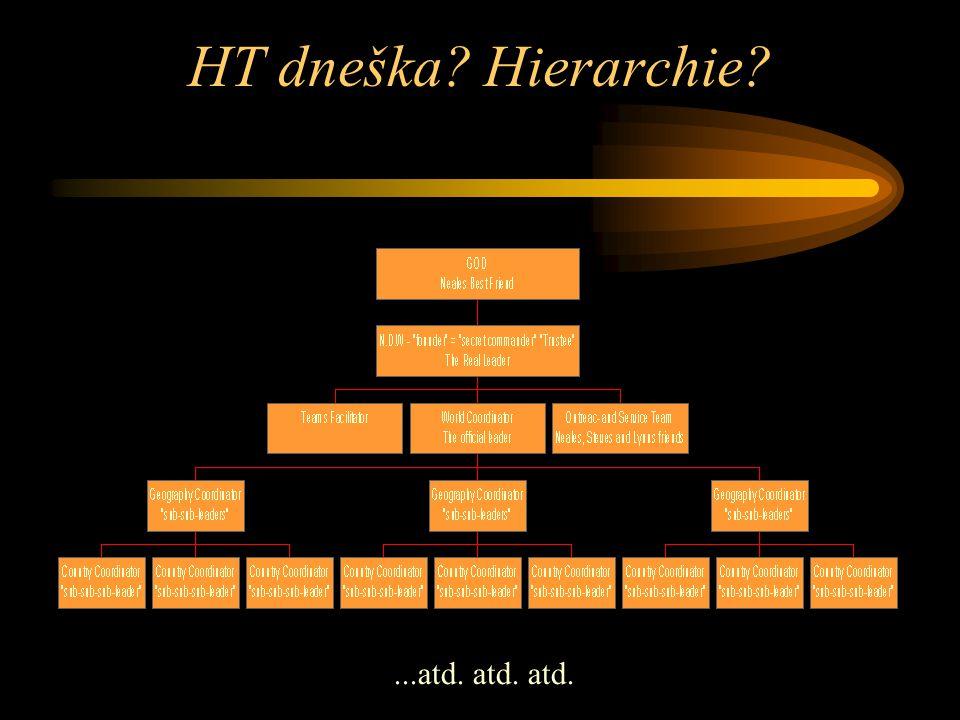 HT dneška? Hierarchie?...atd. atd. atd.