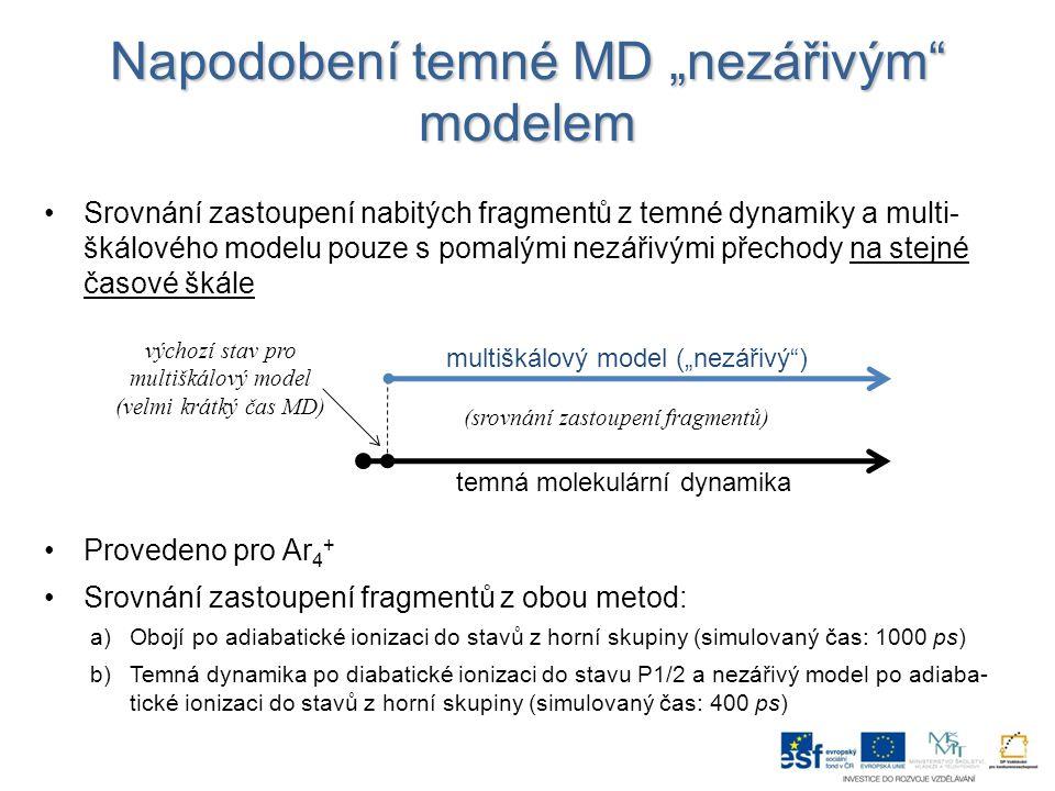 """Napodobení temné MD """"nezářivým modelem Srovnání zastoupení nabitých fragmentů z temné dynamiky a multi- škálového modelu pouze s pomalými nezářivými přechody na stejné časové škále Provedeno pro Ar 4 + Srovnání zastoupení fragmentů z obou metod: a)Obojí po adiabatické ionizaci do stavů z horní skupiny (simulovaný čas: 1000 ps) b)Temná dynamika po diabatické ionizaci do stavu P1/2 a nezářivý model po adiaba- tické ionizaci do stavů z horní skupiny (simulovaný čas: 400 ps) multiškálový model (""""nezářivý ) temná molekulární dynamika (srovnání zastoupení fragmentů) výchozí stav pro multiškálový model (velmi krátký čas MD)"""
