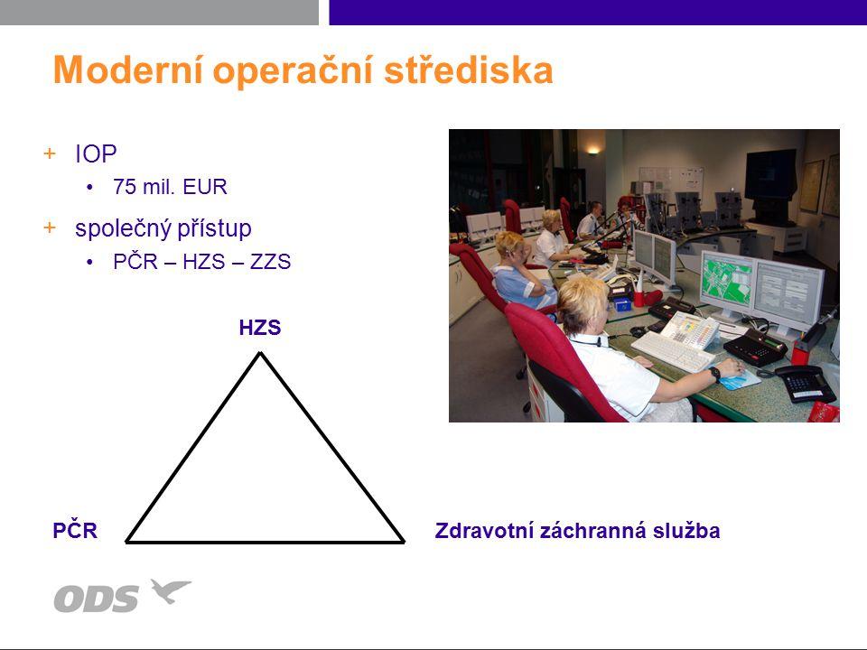 Moderní operační střediska +IOP 75 mil. EUR +společný přístup PČR – HZS – ZZS PČRZdravotní záchranná služba HZS
