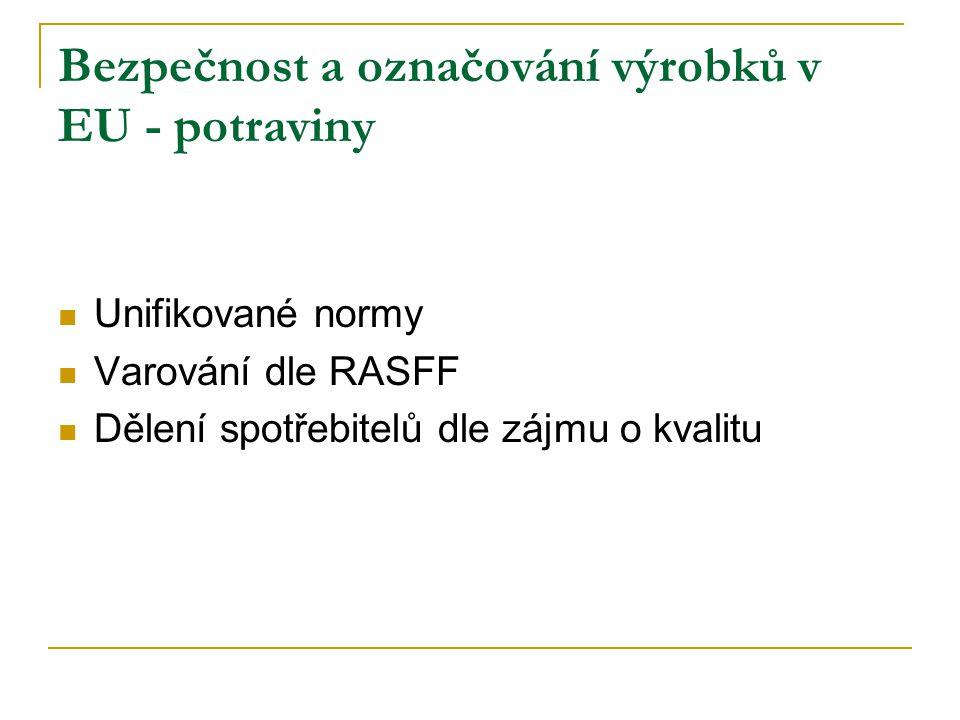 Bezpečnost a označování výrobků v EU - potraviny Unifikované normy Varování dle RASFF Dělení spotřebitelů dle zájmu o kvalitu