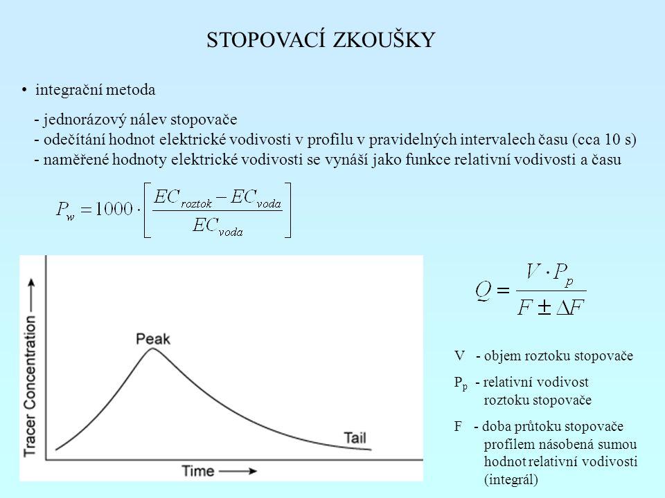 integrační metoda - jednorázový nálev stopovače - odečítání hodnot elektrické vodivosti v profilu v pravidelných intervalech času (cca 10 s) - naměřen