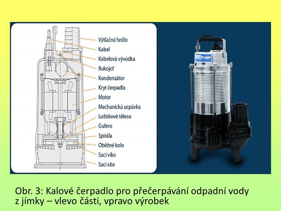 Obr. 3: Kalové čerpadlo pro přečerpávání odpadní vody z jímky – vlevo části, vpravo výrobek