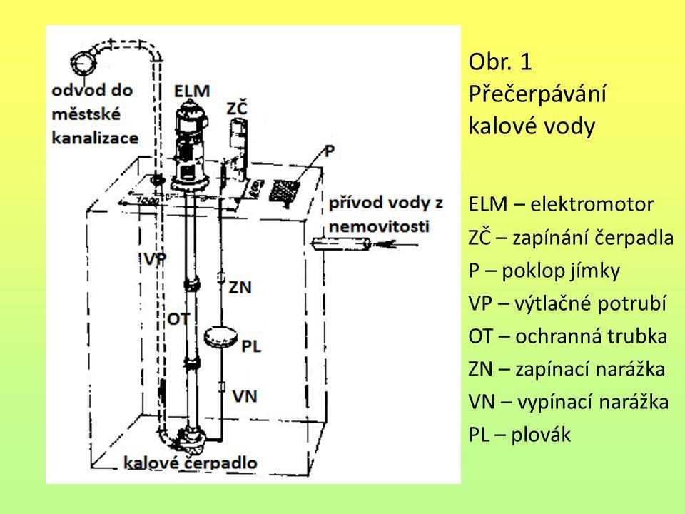 Obr. 1 Přečerpávání kalové vody ELM – elektromotor ZČ – zapínání čerpadla P – poklop jímky VP – výtlačné potrubí OT – ochranná trubka ZN – zapínací na