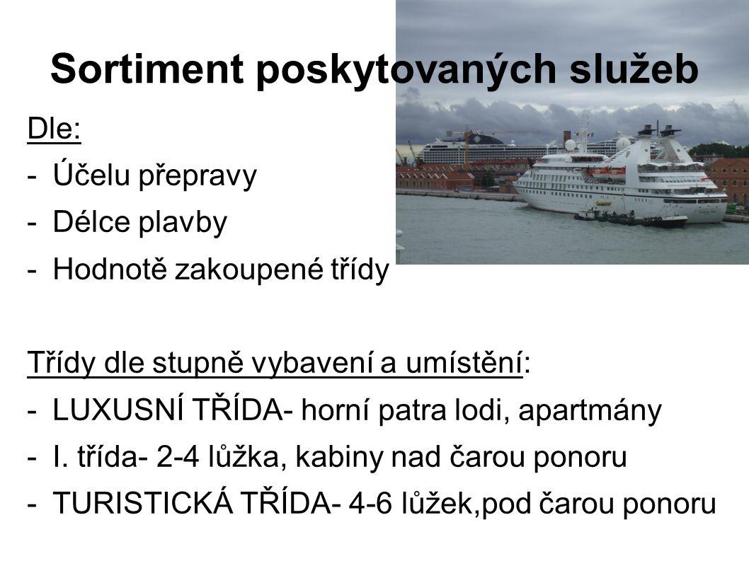Dle: -Účelu přepravy -Délce plavby -Hodnotě zakoupené třídy Třídy dle stupně vybavení a umístění: -LUXUSNÍ TŘÍDA- horní patra lodi, apartmány -I. tříd