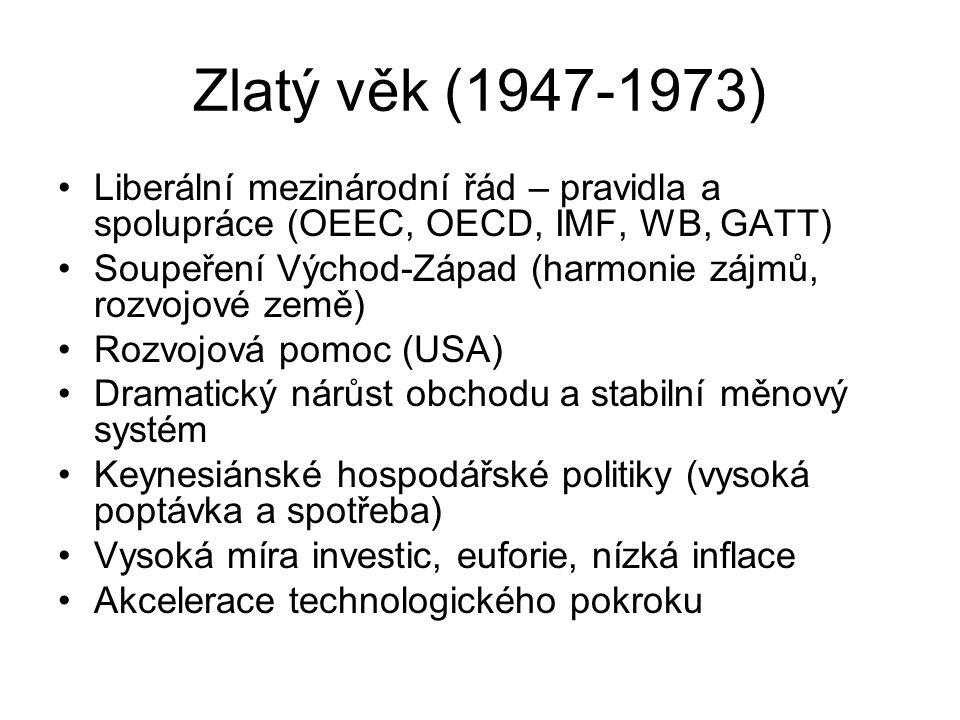 Zlatý věk (1947-1973) Liberální mezinárodní řád – pravidla a spolupráce (OEEC, OECD, IMF, WB, GATT) Soupeření Východ-Západ (harmonie zájmů, rozvojové země) Rozvojová pomoc (USA) Dramatický nárůst obchodu a stabilní měnový systém Keynesiánské hospodářské politiky (vysoká poptávka a spotřeba) Vysoká míra investic, euforie, nízká inflace Akcelerace technologického pokroku