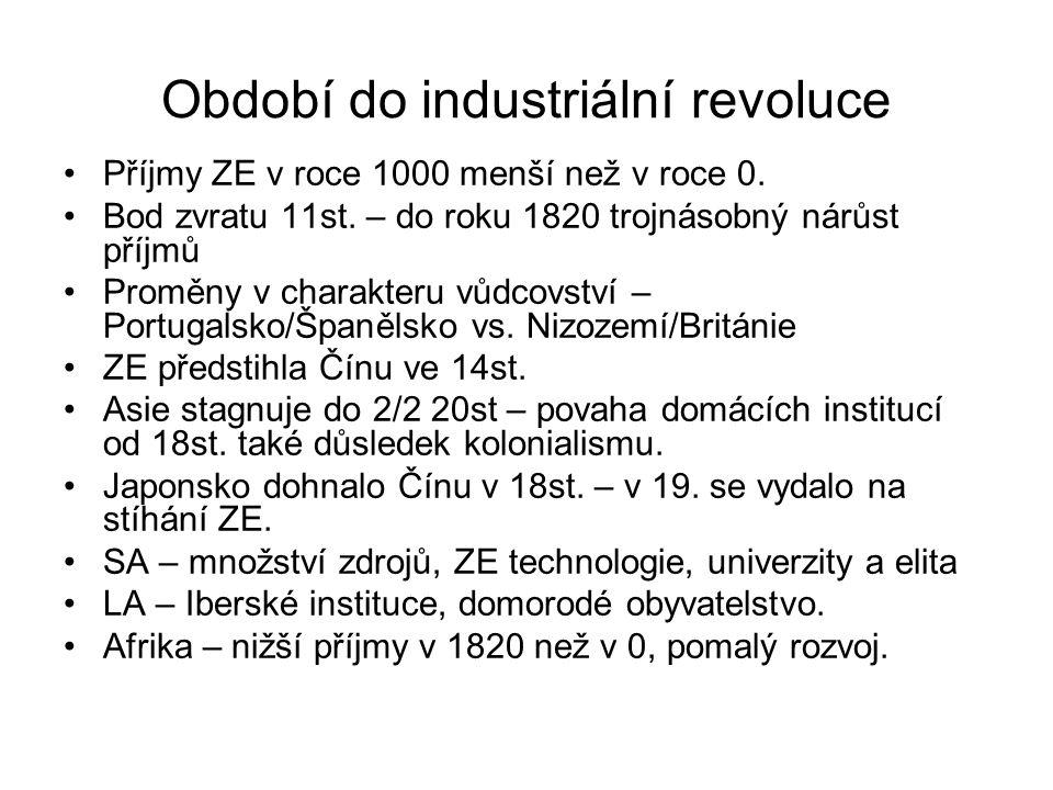 Západní Evropa ZE byla relativně bohatá ještě před průmyslovou revolucí Důsledek postupné akumulace, investic, využívání mimo-evropských zdrojů, technologického pokroku.