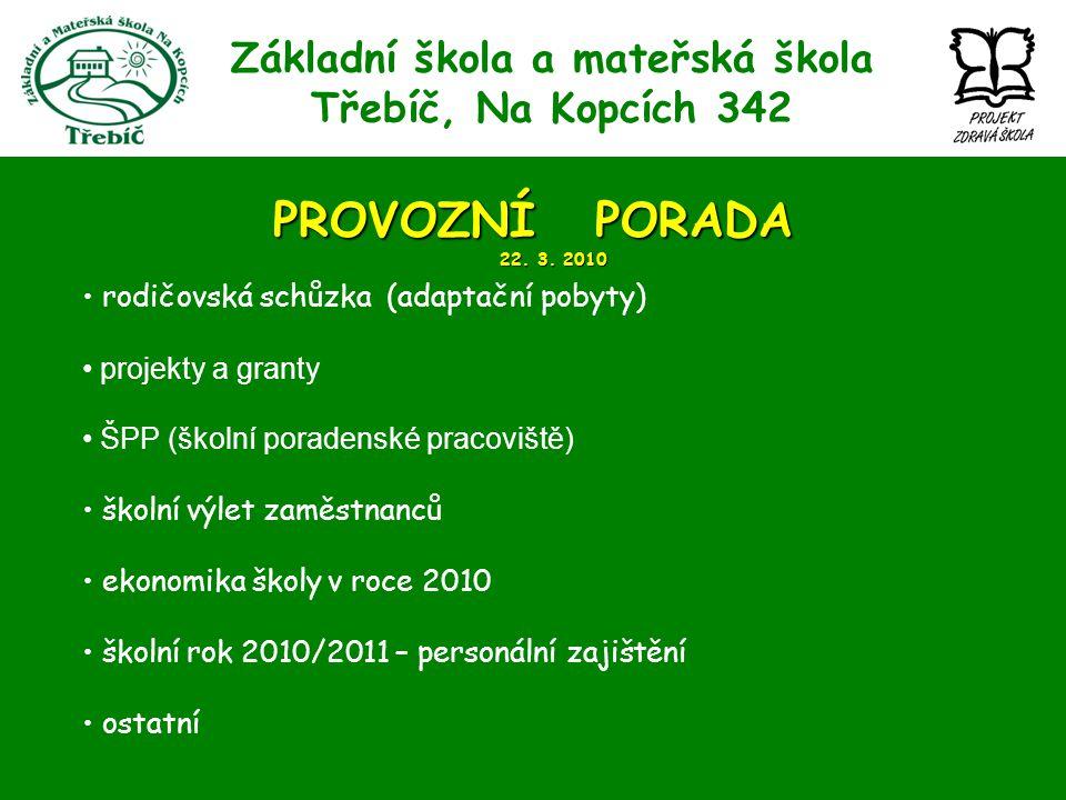 Základní škola a mateřská škola Třebíč, Na Kopcích 342 PROVOZNÍ PORADA 22.