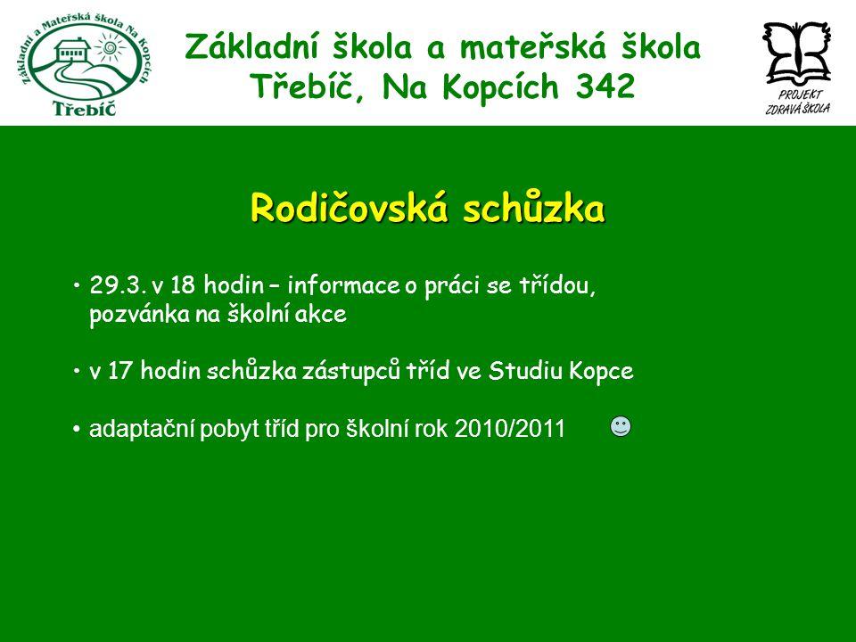 Základní škola a mateřská škola Třebíč, Na Kopcích 342 Rodičovská schůzka 29.3.