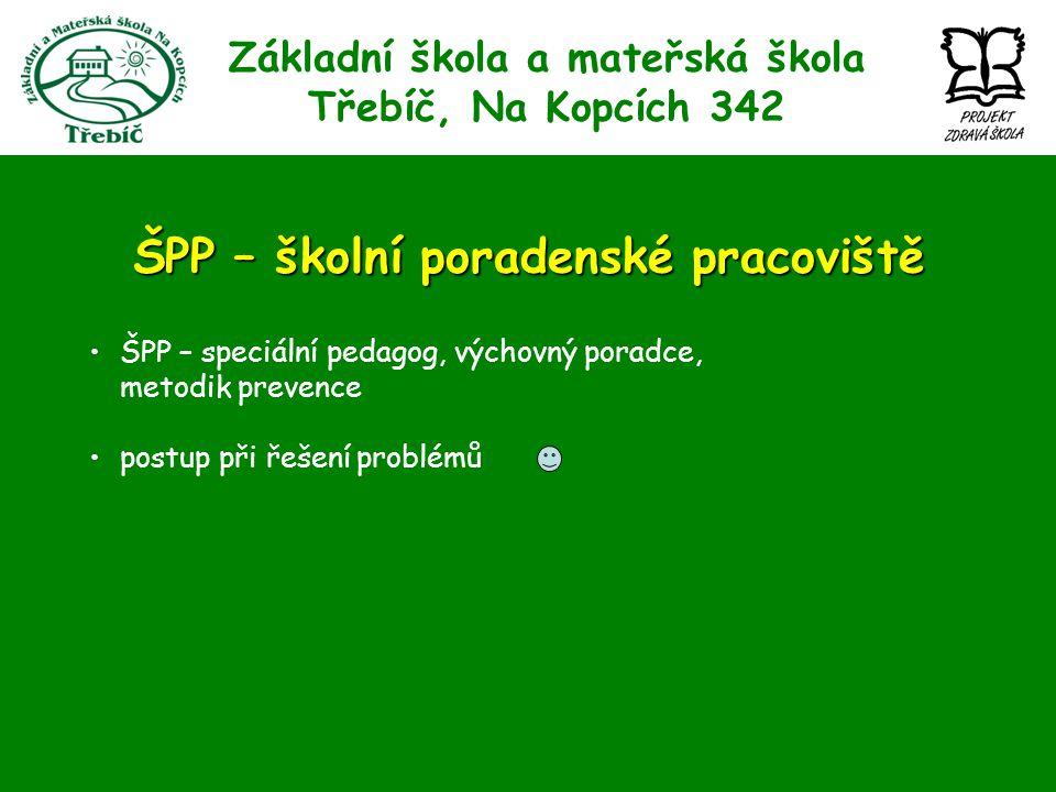 Základní škola a mateřská škola Třebíč, Na Kopcích 342 ŠPP – školní poradenské pracoviště ŠPP – speciální pedagog, výchovný poradce, metodik prevence postup při řešení problémů