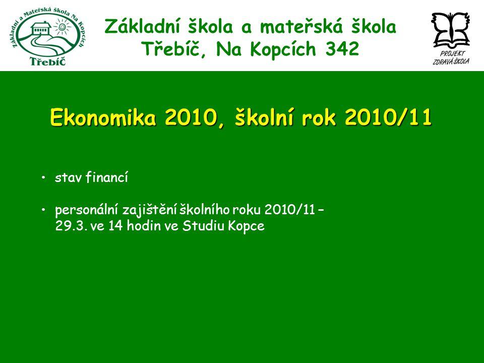 Základní škola a mateřská škola Třebíč, Na Kopcích 342 Ekonomika 2010, školní rok 2010/11 stav financí personální zajištění školního roku 2010/11 – 29.3.