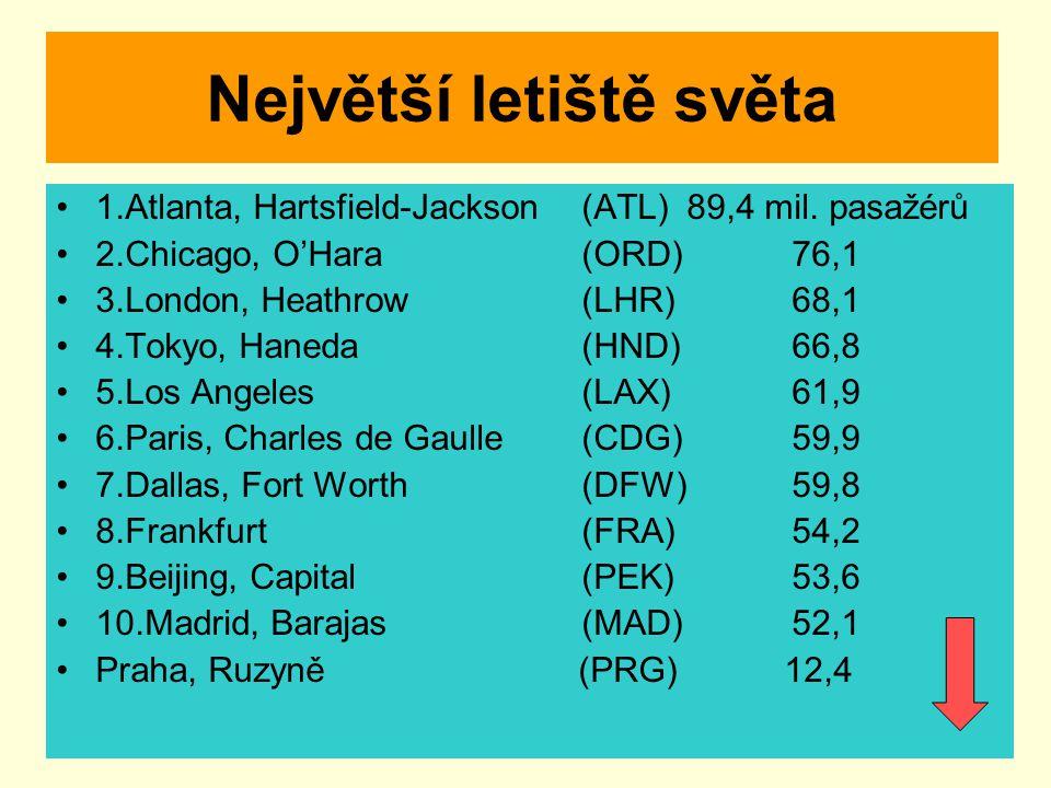 Největší letiště světa 1.Atlanta, Hartsfield-Jackson(ATL)89,4 mil. pasažérů 2.Chicago, O'Hara(ORD)76,1 3.London, Heathrow(LHR)68,1 4.Tokyo, Haneda(HND