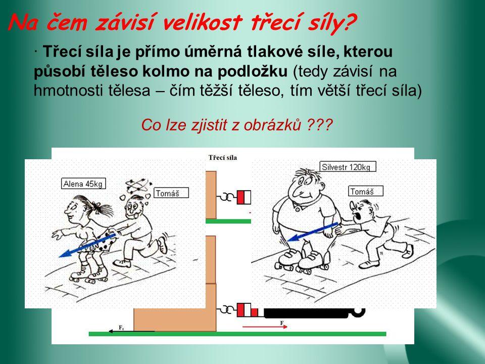 Na čem závisí velikost třecí síly? · Třecí síla je přímo úměrná tlakové síle, kterou působí těleso kolmo na podložku (tedy závisí na hmotnosti tělesa