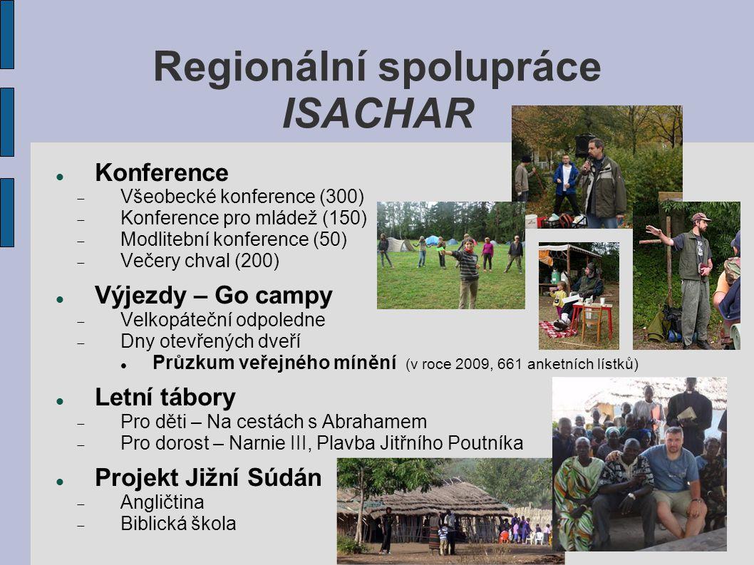 Regionální spolupráce ISACHAR Konference  Všeobecké konference (300)  Konference pro mládež (150)  Modlitební konference (50)  Večery chval (200)