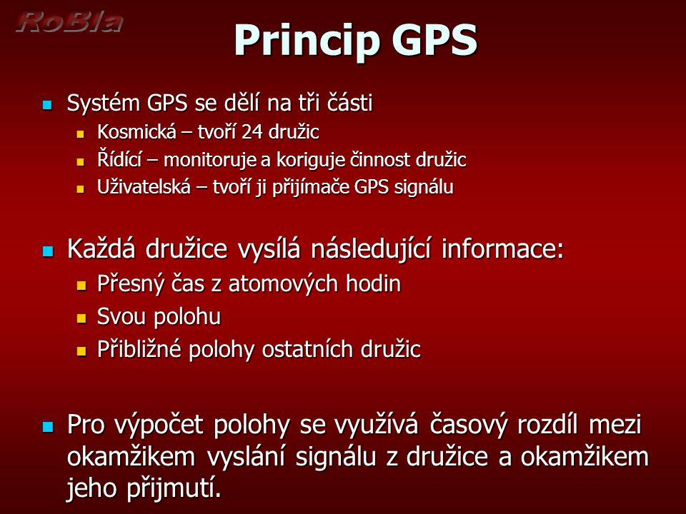 Princip GPS Princip GPS Systém GPS se dělí na tři části Systém GPS se dělí na tři části Kosmická – tvoří 24 družic Kosmická – tvoří 24 družic Řídící –