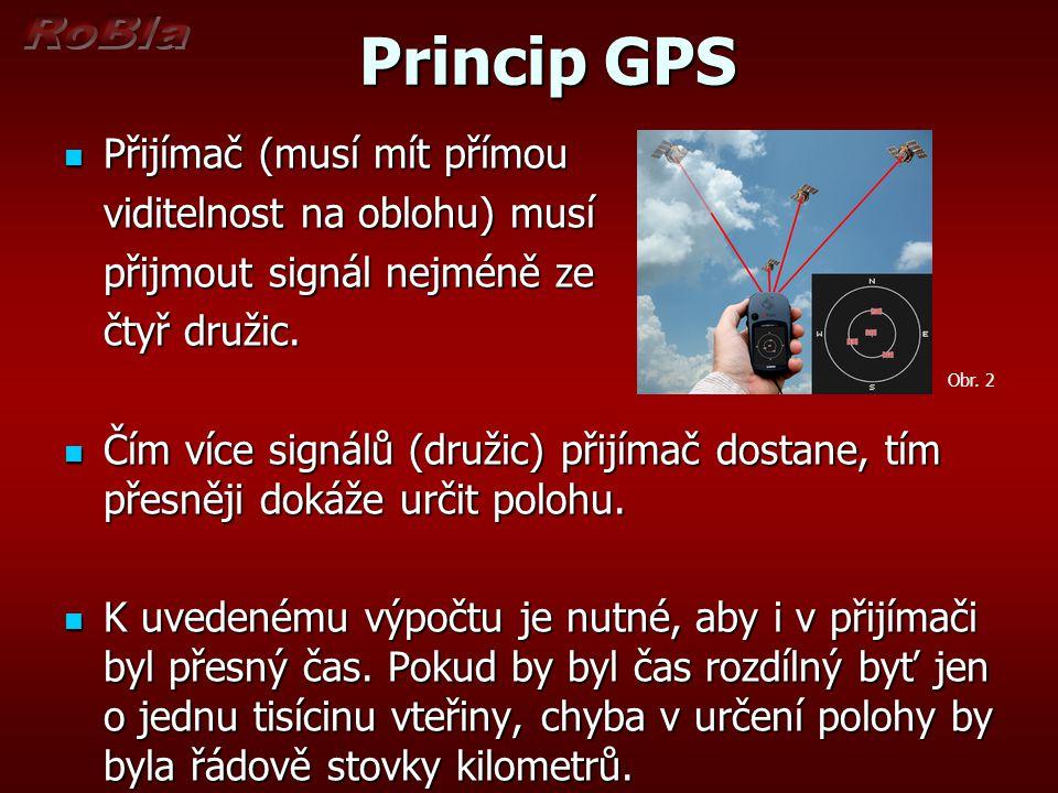Princip GPS Princip GPS Přijímač (musí mít přímou Přijímač (musí mít přímou viditelnost na oblohu) musí přijmout signál nejméně ze čtyř družic. Čím ví