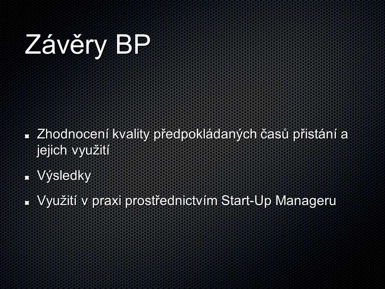 Závěry BP Zhodnocení kvality předpokládaných časů přistání a jejich využití Výsledky Využití v praxi prostřednictvím Start-Up Manageru