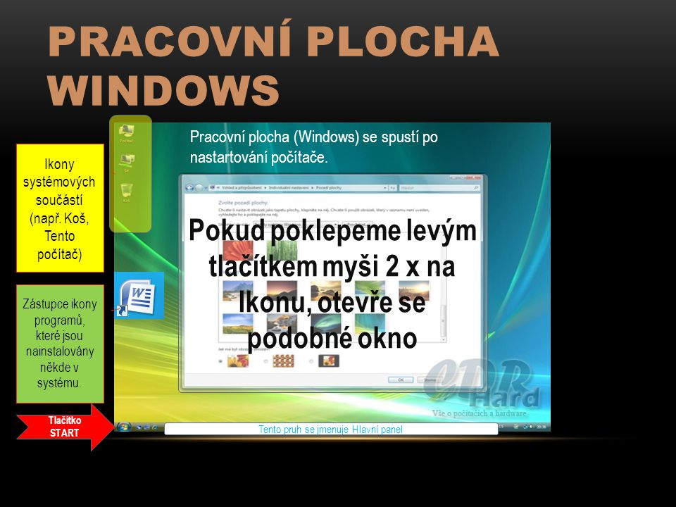 PRACOVNÍ PLOCHA WINDOWS Pracovní plocha (Windows) se spustí po nastartování počítače. Ikony systémových součástí (např. Koš, Tento počítač) Zástupce i