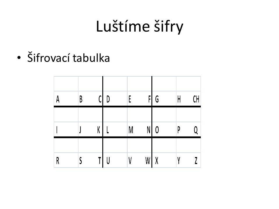 Luštíme šifry Šifrovací tabulka
