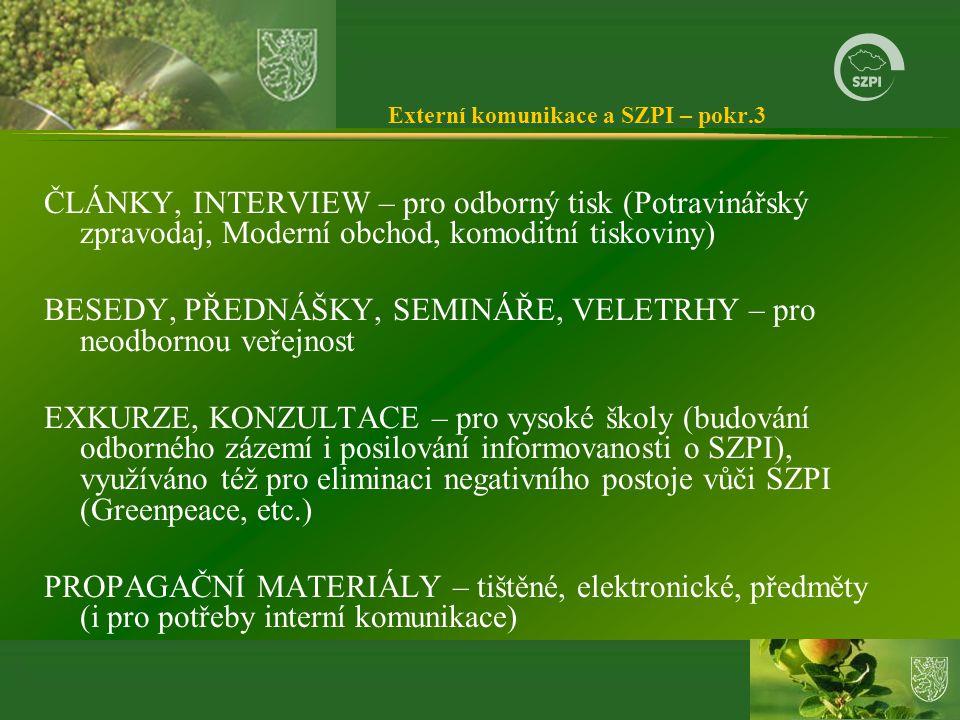 Externí komunikace a SZPI – pokr.3 ČLÁNKY, INTERVIEW – pro odborný tisk (Potravinářský zpravodaj, Moderní obchod, komoditní tiskoviny) BESEDY, PŘEDNÁŠ