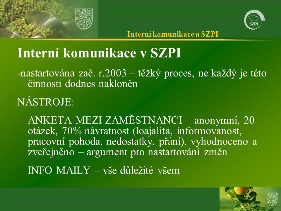 Interní komunikace a SZPI Interní komunikace v SZPI -nastartována zač. r.2003 – těžký proces, ne každý je této činnosti dodnes nakloněn NÁSTROJE: - AN