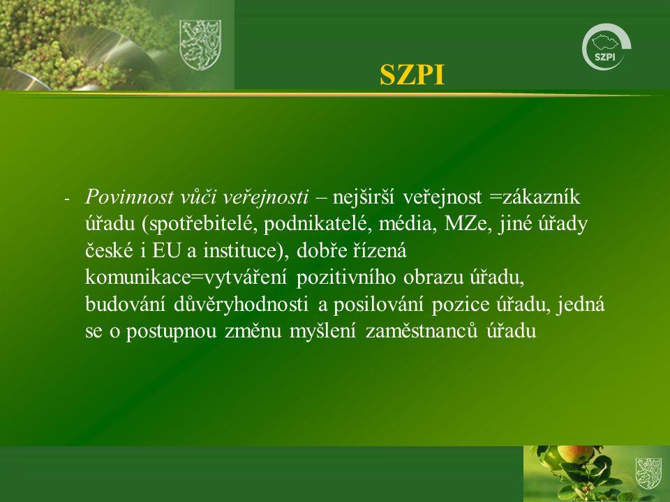 SZPI - Povinnost vůči veřejnosti – nejširší veřejnost =zákazník úřadu (spotřebitelé, podnikatelé, média, MZe, jiné úřady české i EU a instituce), dobř
