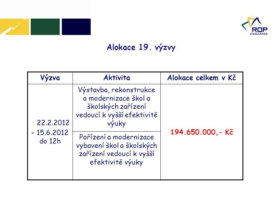 Alokace 19.