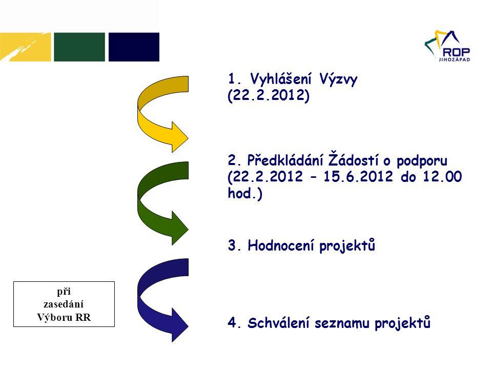 1. Vyhlášení Výzvy (22.2.2012) 2.