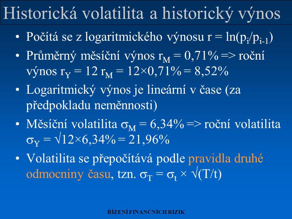 ŘÍZENÍ FINANČNÍCH RIZIK Historická volatilita a historický výnos Počítá se z logaritmického výnosu r = ln(p i /p i-1 ) Průměrný měsíční výnos r M = 0,