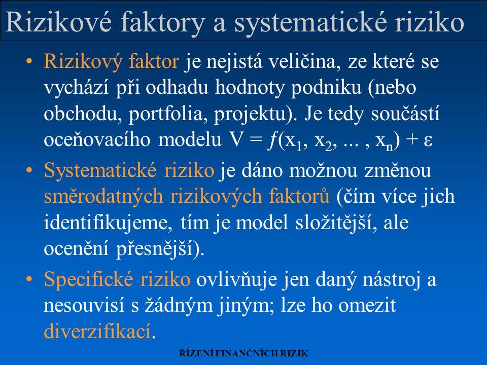 ŘÍZENÍ FINANČNÍCH RIZIK Rizikové faktory a systematické riziko Rizikový faktor je nejistá veličina, ze které se vychází při odhadu hodnoty podniku (ne