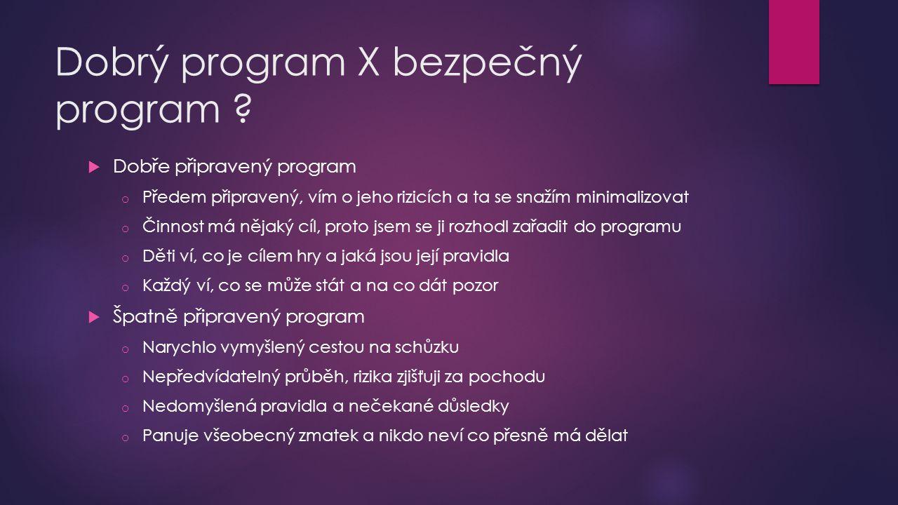 Dobrý program X bezpečný program .