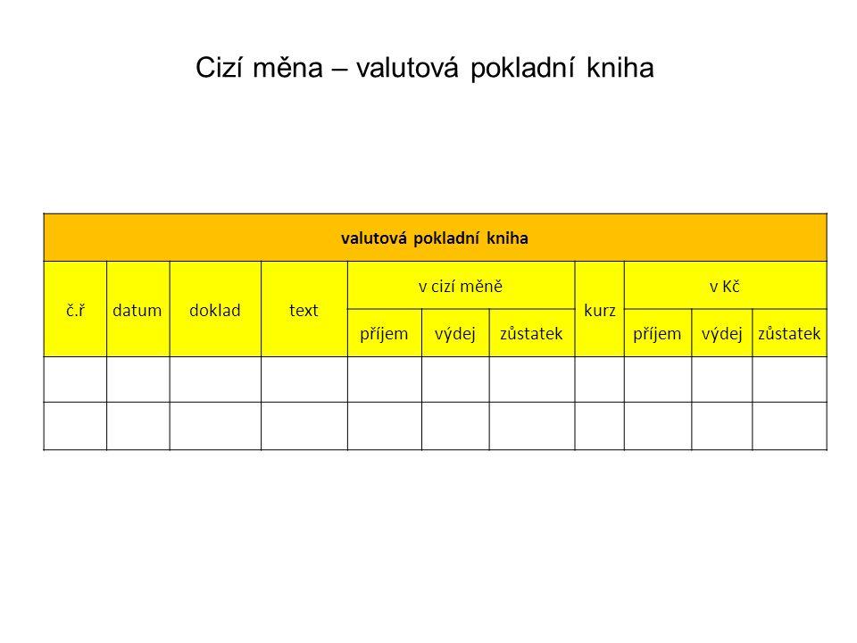 Inventarizace Způsob – fyzická Rozdíly – Manko569/213 – Přebytek213/668 Termíny – 4x ročně, z toho 2x namátkově – K 31.12.