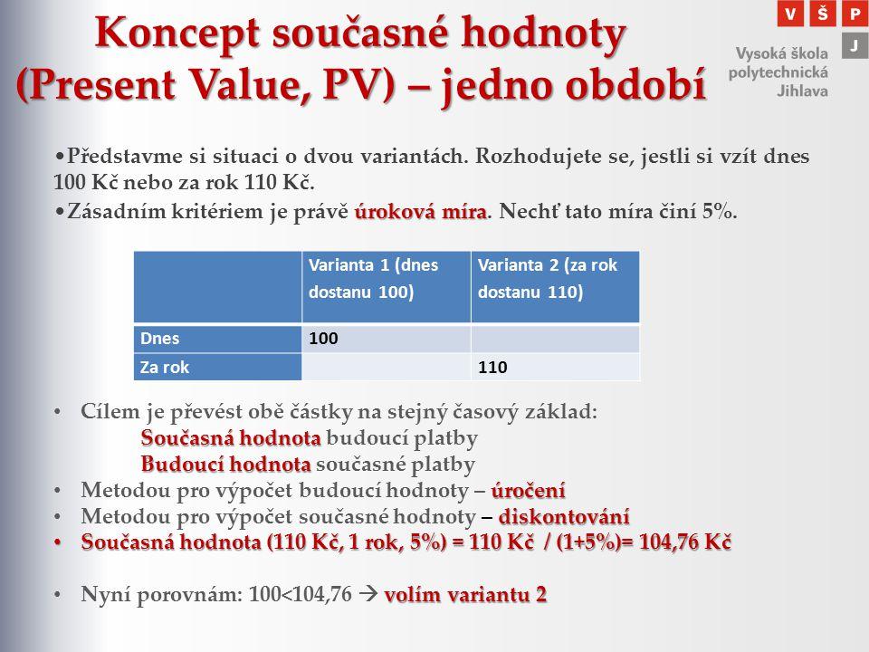 Koncept současné hodnoty (Present Value, PV) – více období ale za 2 roky: druhý příklad: 110 Kč nebudu garantovat za rok, ale za 2 roky: Varianta 1 (dnes dostanu 100) Varianta 2 (za 2 roky dostanu 110) Dnes100 Za rok0 Za 2 roky 110 dvakrát V případě jednoho roku jsme diskontovali 5%, nyní tuto operaci uděláme dvakrát.